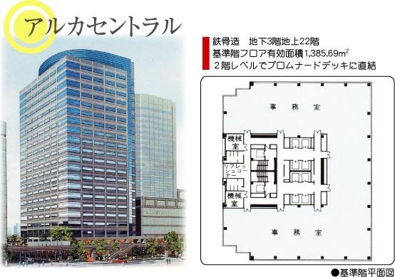 アルカセントラル:鉄骨造 地下3階地上22階/基準階フロア有効面積1,385.69㎡/2階レベルでプロムナードデッキに直結